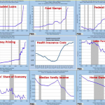 Obama's Recovery In Just 9 Charts